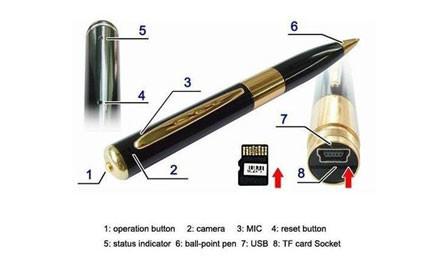 $29 for a Spy Camera Pen