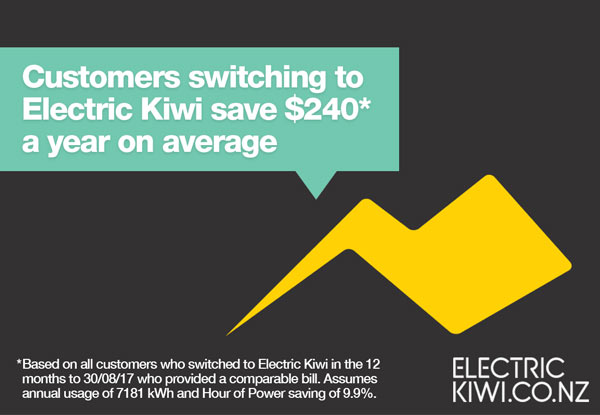 Save with Electric Kiwi - Enter the Draw to Win One of Ten $250 Deposits into Your Account
